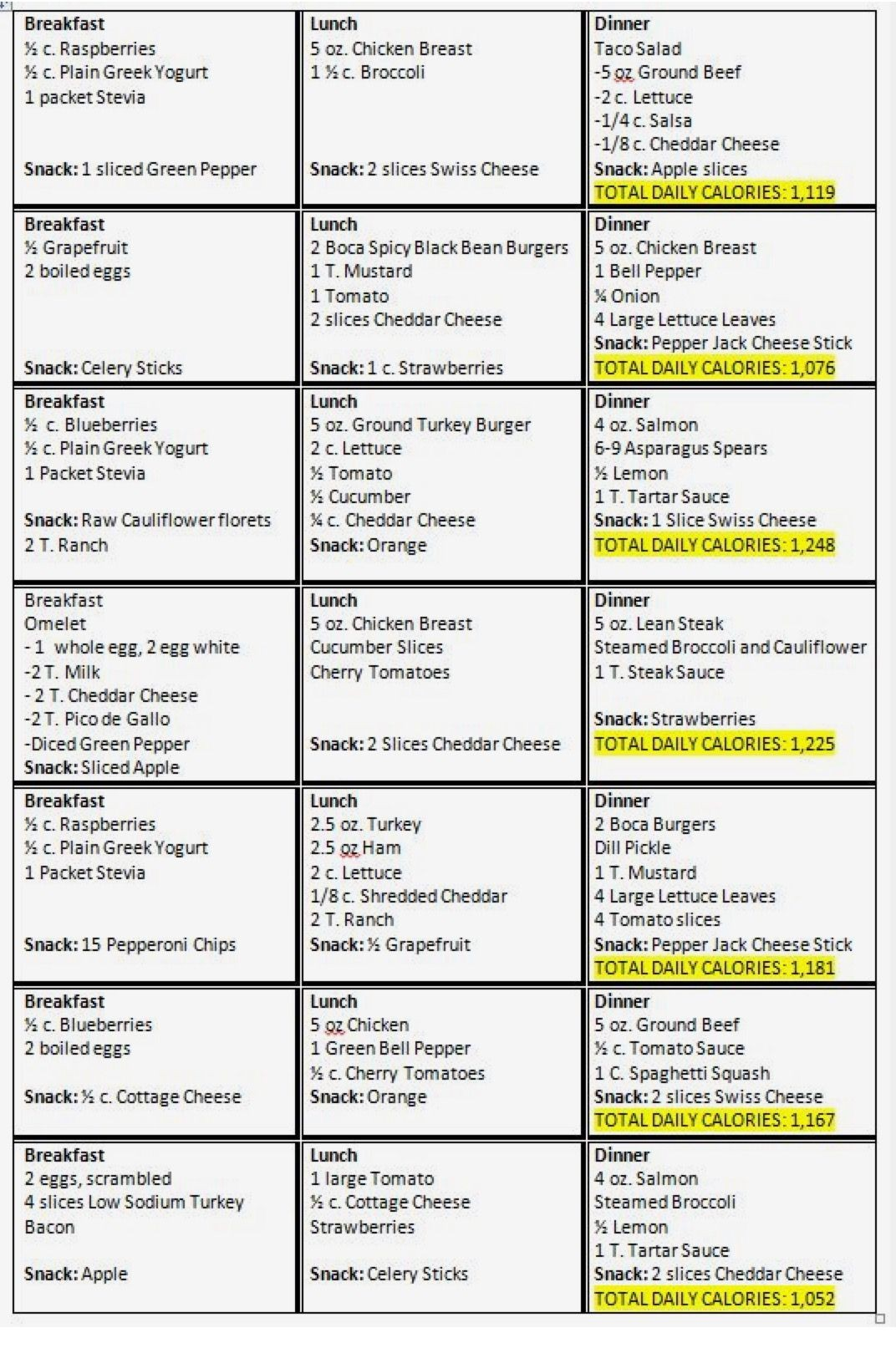 sample healthy meal plan 1200 calories  Sample 1200 Calorie Meal Plan | healthy diet plan in 2019 ..