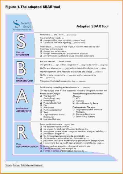 sbar example in nursing  Sbar Nursing Examples.HQ Vol13 | Sbar nursing, Sbar ..