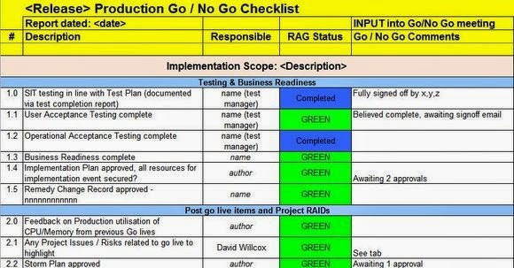 go live checklist template  Structuring Go/No-Go Meetings and good preparation make ..