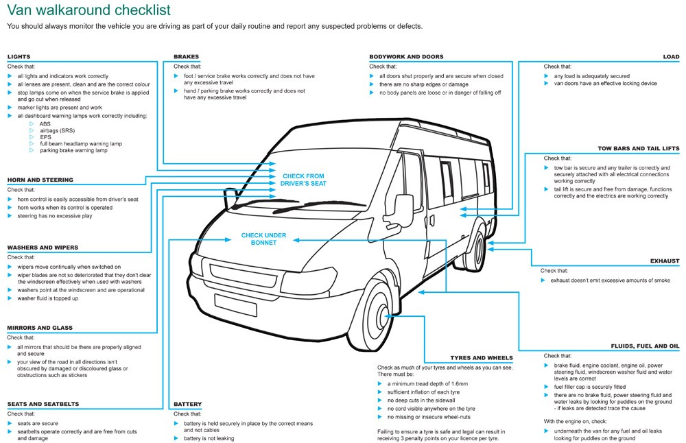 van checklist template uk  Using a Van for Business - Everything You Need To Know ..