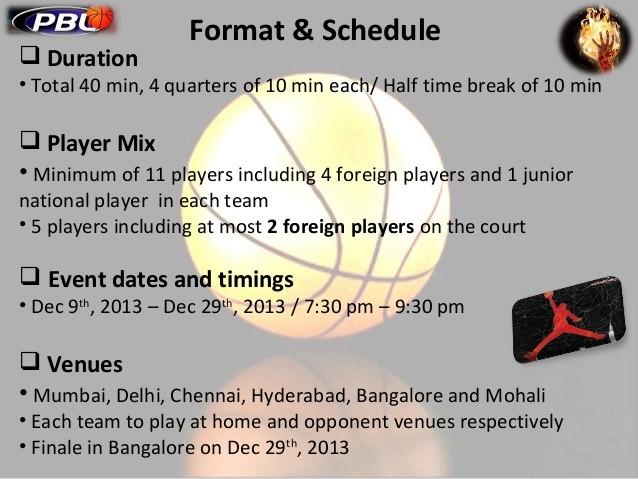 template 5 team league schedule  Basketball League Sponsorship Proposal - template 5 team league schedule