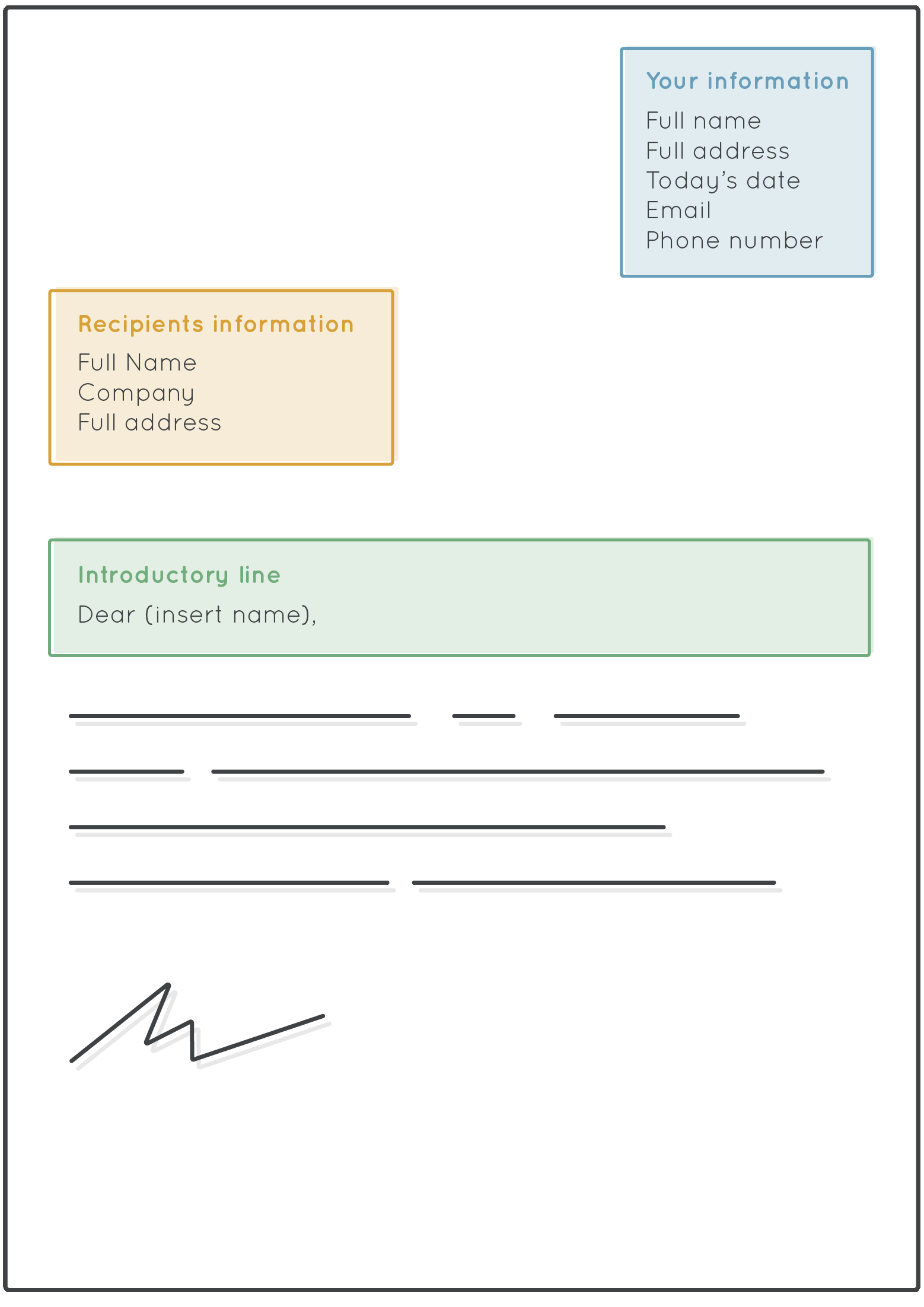 letter template address placement  How To Write A Formal Letter: Format & Template | UK Postbox - letter template address placement