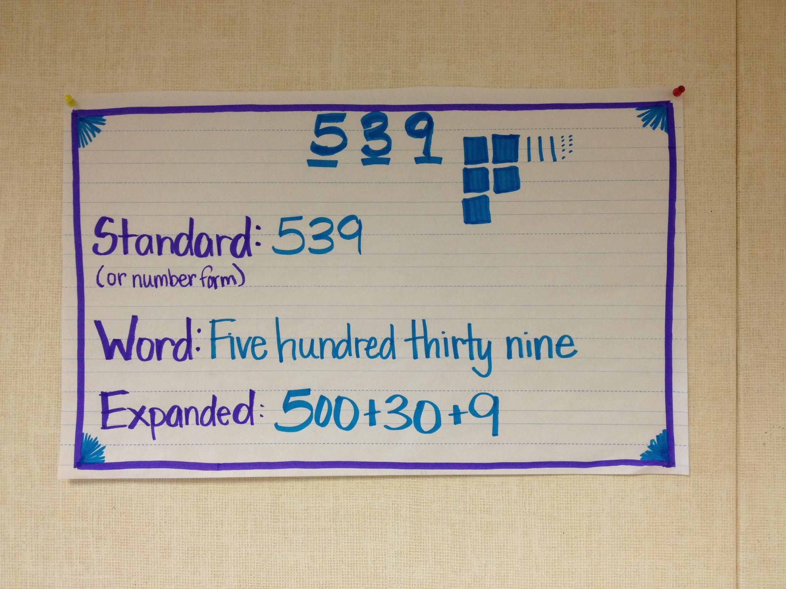 standard form word form expanded form anchor chart  Math: Numbers in standard, word, and expanded form ..
