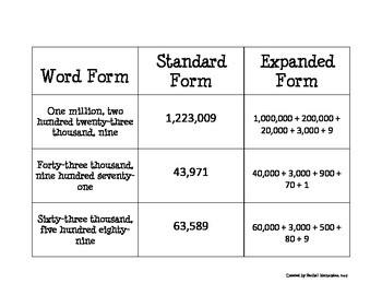 standard form expanded form word form worksheets pdf  Place Value (word form, standard form, expanded form) | TpT - standard form expanded form word form worksheets pdf