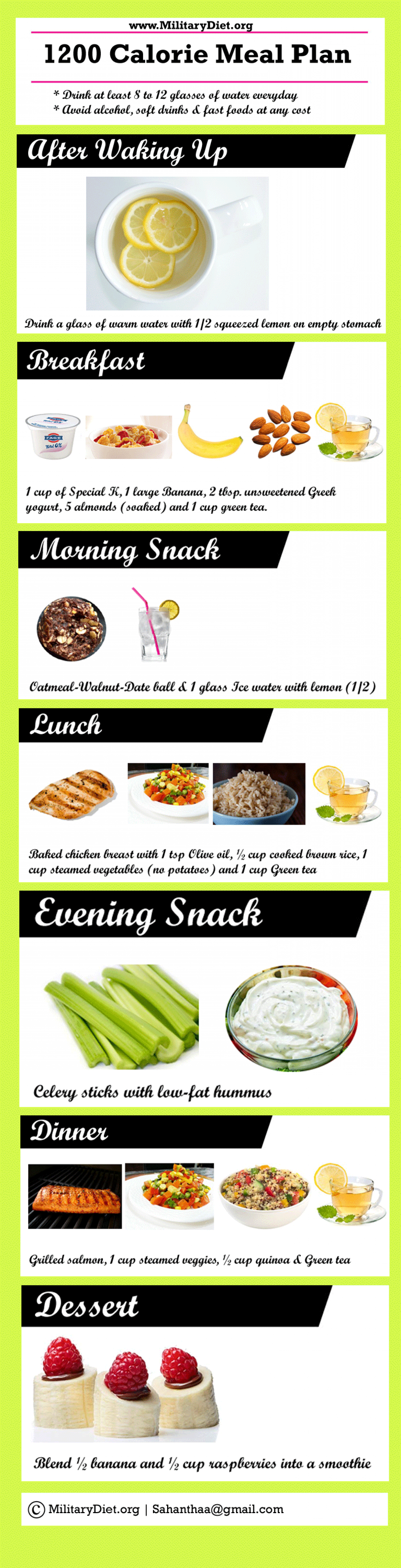 a meal plan for 1200 calories  1200 Calorie Meal Plan Sample Menu for Weight Loss | Visual