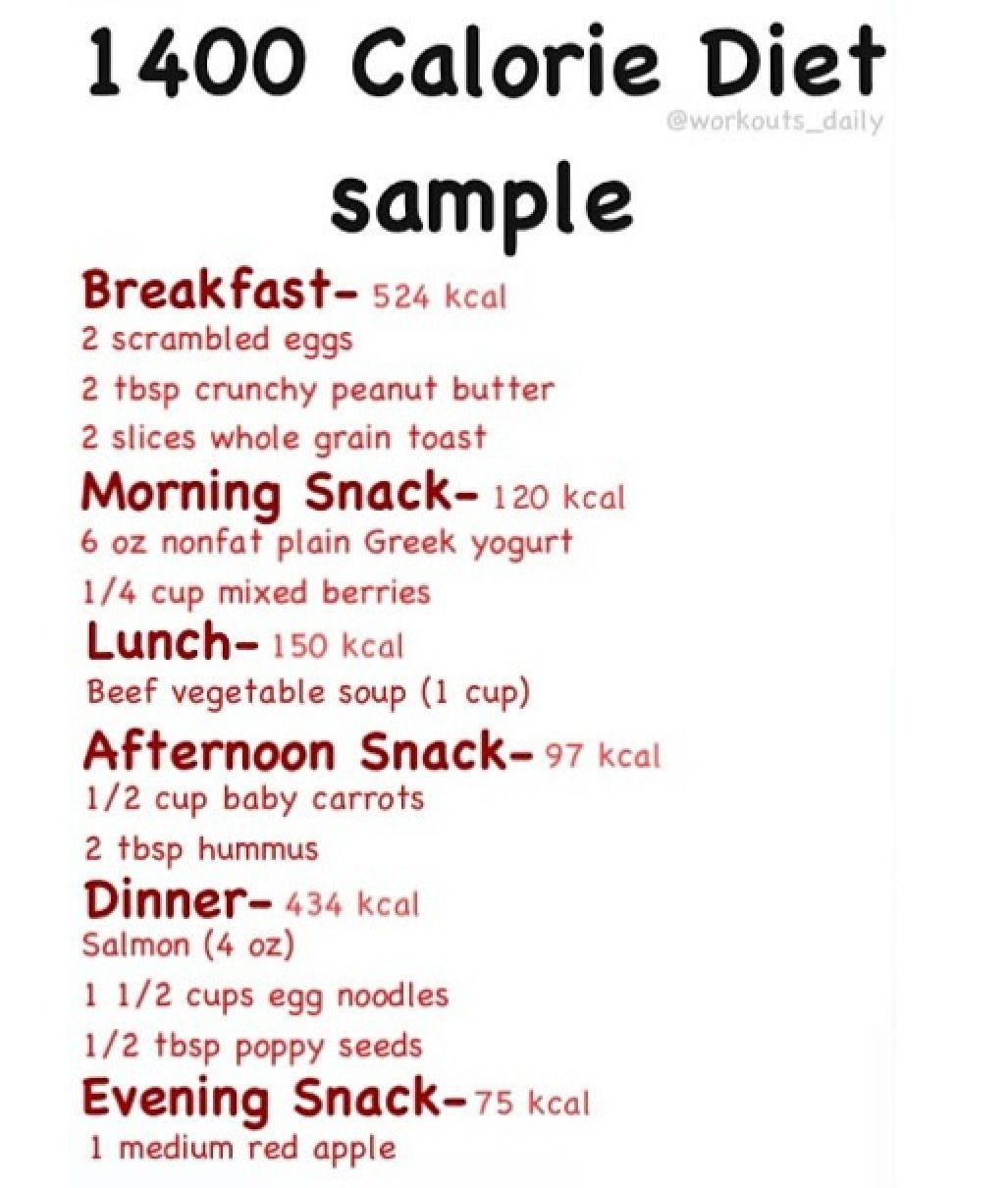 meal plan 1400 calories  1400 Calorie Diet Sample | 1400 calorie diet, 1500 calorie ..