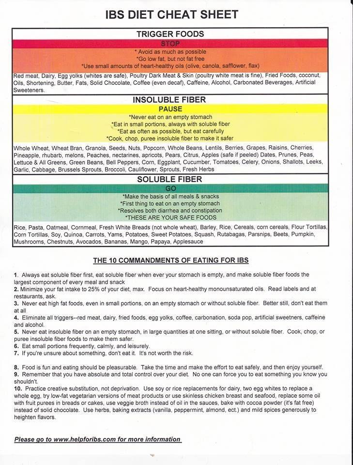 ibs c meal plan  35 best GERD/acid reflux & IBS images on Pinterest | Ibs c ..