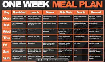 3 meal plan bodybuilding  5 Bodybuilding Diet Tips To Help You Stay Consistent - 3 meal plan bodybuilding