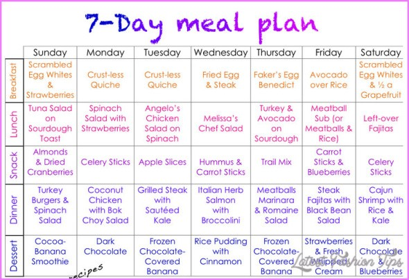 meal plan 7 day weight loss  7 Day Diet - LatestFashionTips