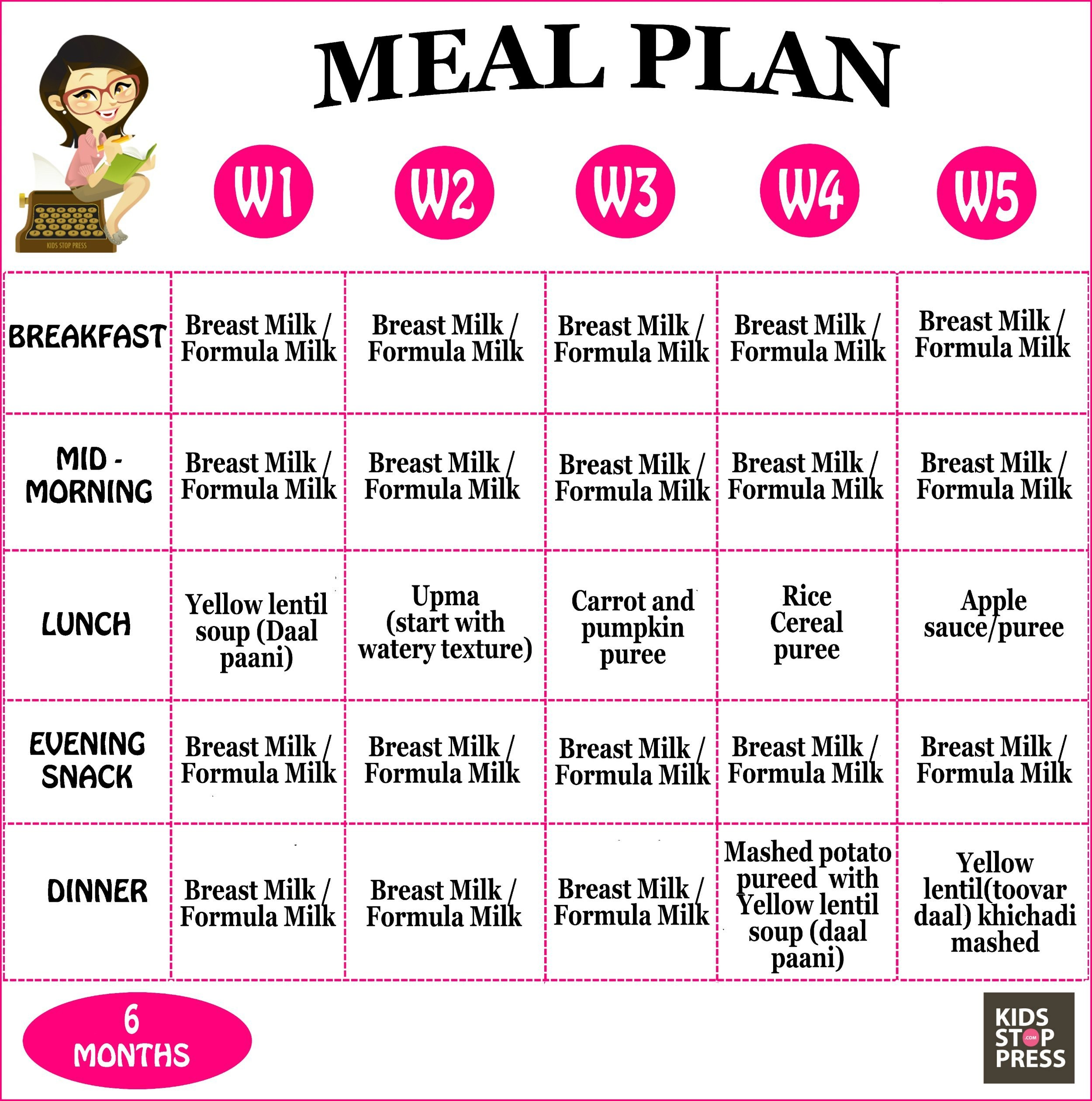 meal plan 6 month old  A Weekly Meal Plan Guide For 6 Month Old Indian Babies ..