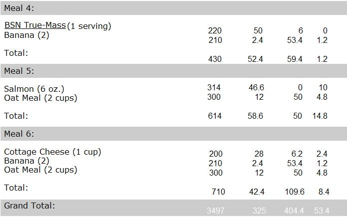 meal plan 3500 calories  Diet Plan 3500 Calories A Day - Diet Plan - meal plan 3500 calories