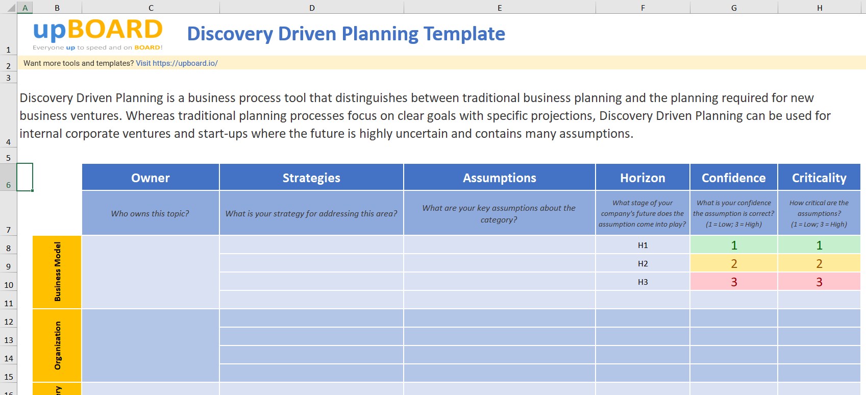 discovery plan template  Discovery Driven Planning: Digital Online Tools & Templates - discovery plan template