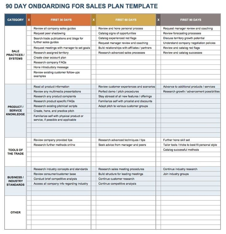 newcomer checklist template xls  Free Onboarding Checklists And Templates Smartsheet within ..