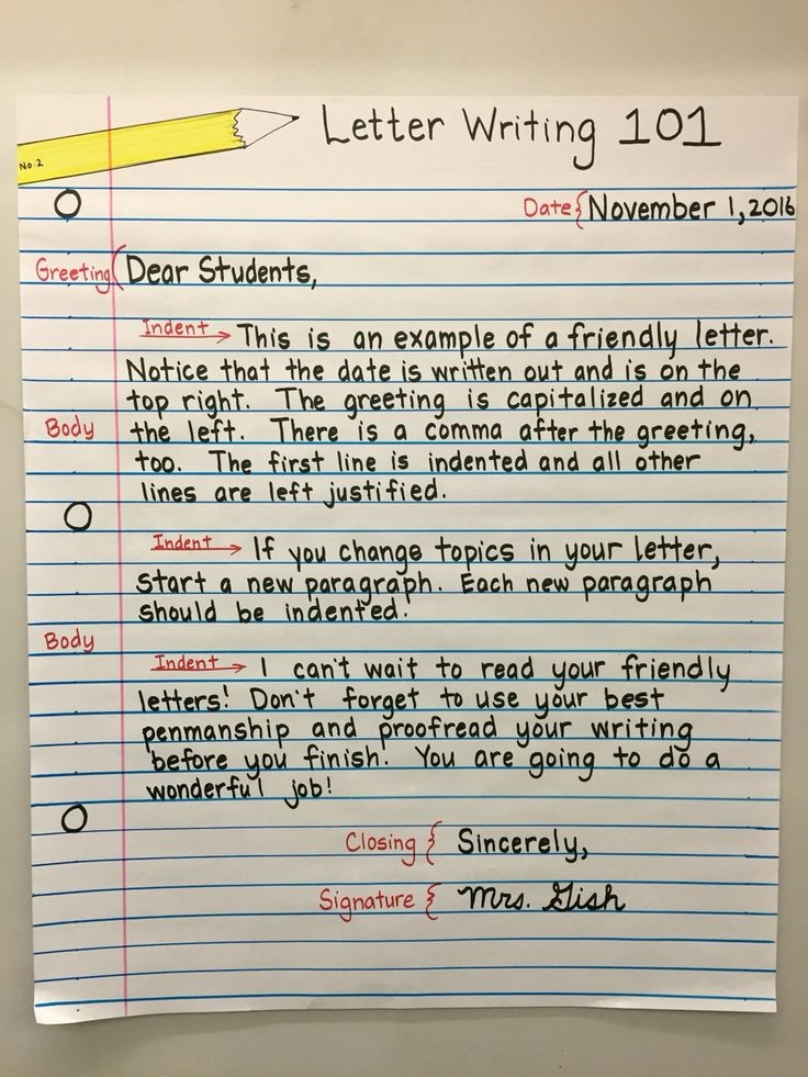friendly letter template 4th grade  Friendly Letter Anchor Chart: 4th Grade | Teaching writing ..
