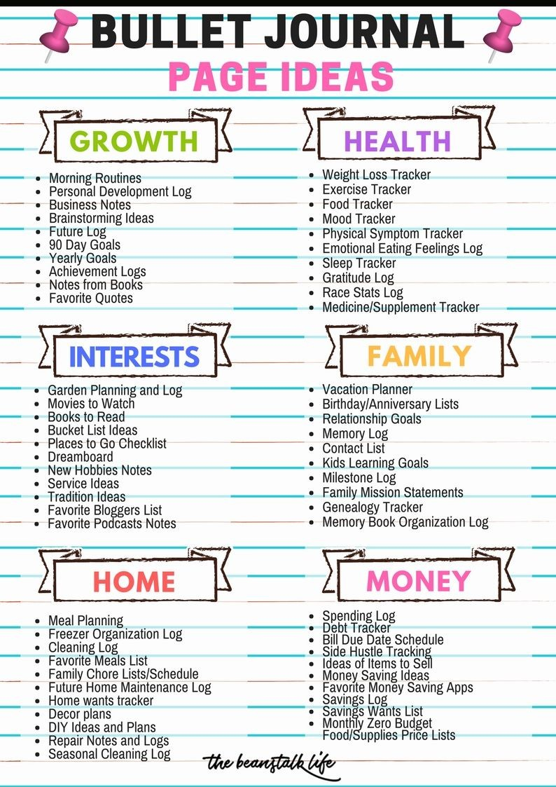 0 based budget template instructions  How To Set Up A Bullet Journal: A Step By Step Guide {Step ..