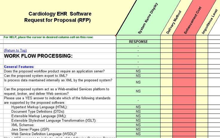 construction job checklist template  Image result for job skills matrix for interior design ..