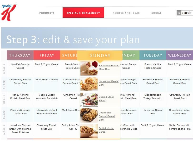 special k meal plan  In cereals we trust!: Special K marketing Strategy - special k meal plan
