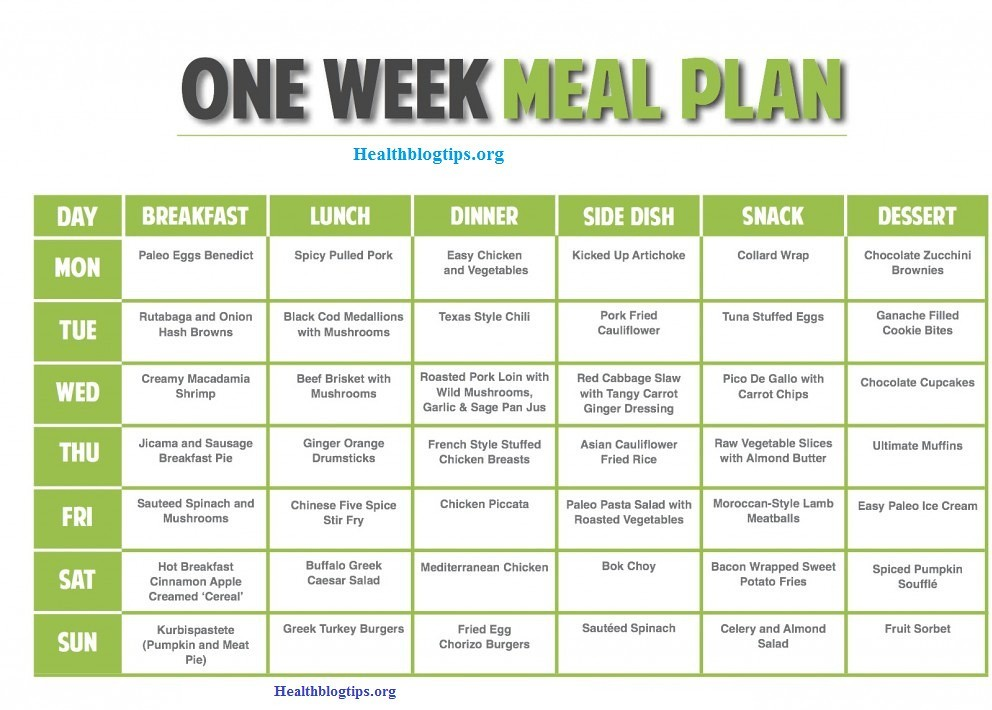 1 week meal plan for weight loss  One Week Meal Plan Chart For Loss Weight | Friends, If you ..