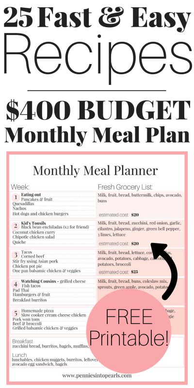 meal plan on a budget  Tips to Start Meal Planning on a Budget under $400 a Month! - meal plan on a budget