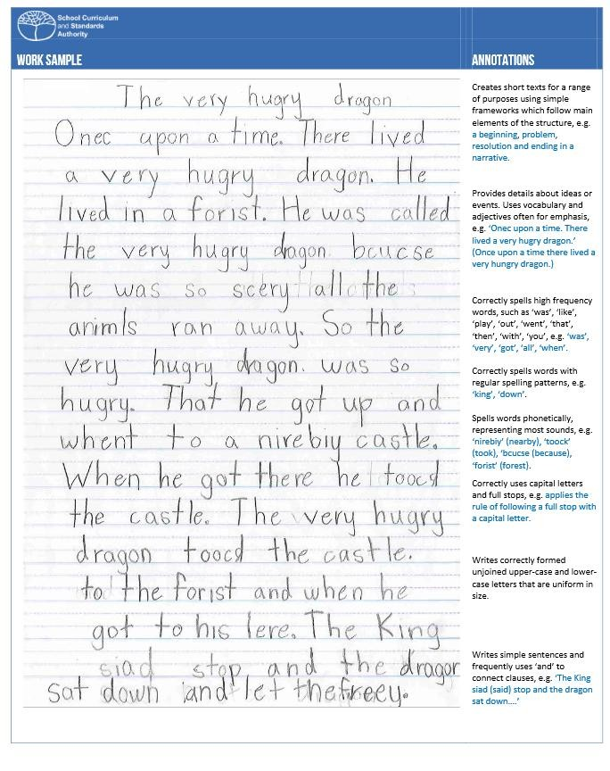 letter template year 1  Year 1   Geraldton Literacy Strategy - letter template year 1