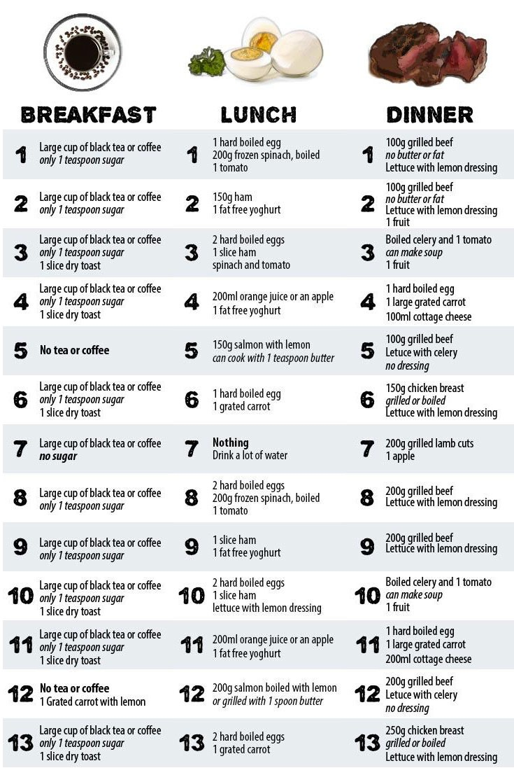 diet plan via  13-Day Diet Plan - This Diet Will Help You Lose up to 40 ..