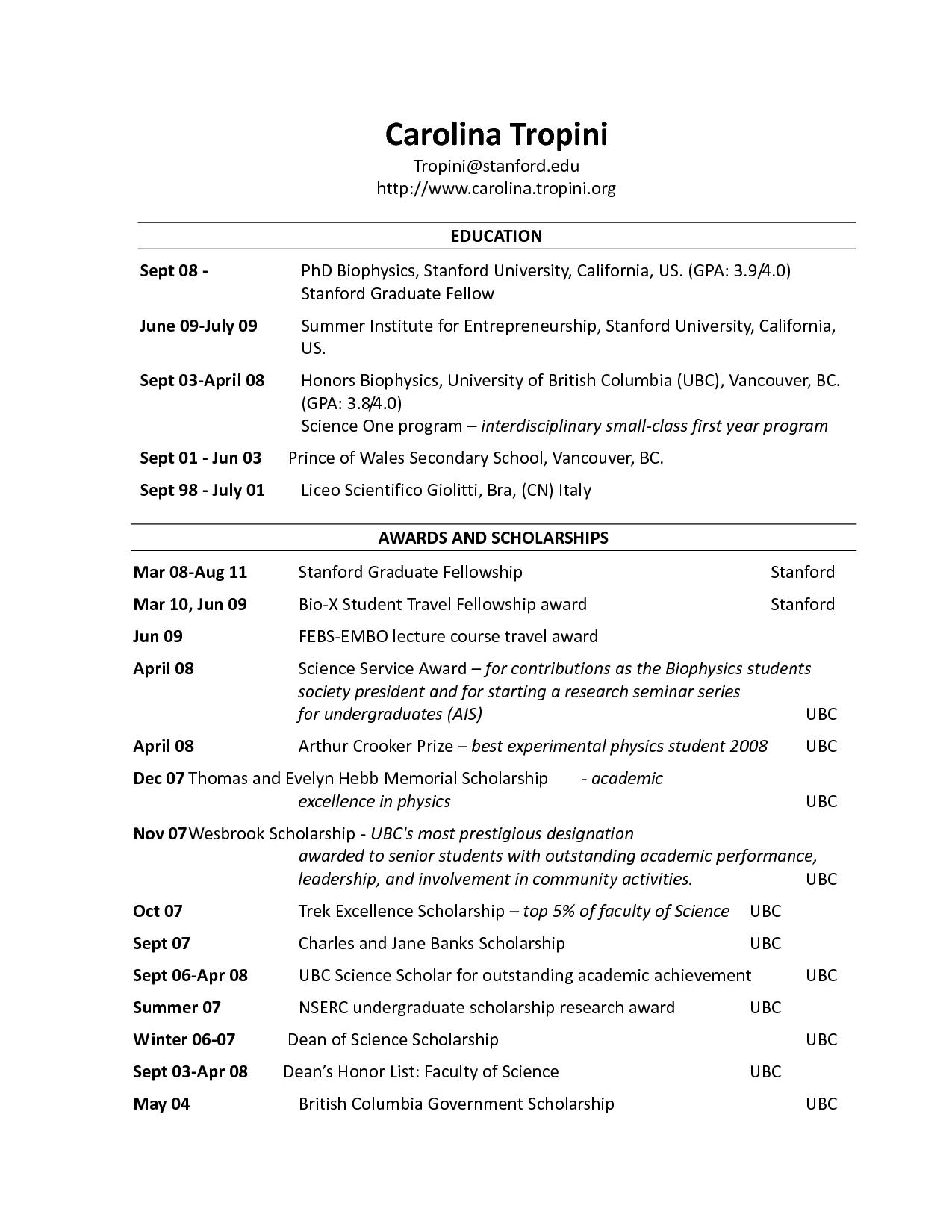resume template heading  17 Resume Header Designs Images - Professional Resume ..