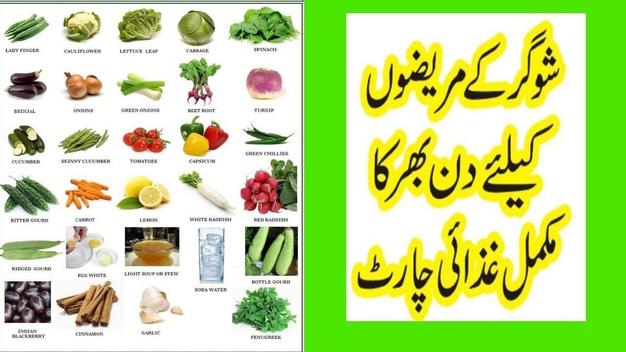 diet plan in urdu  diabetes diet plan in urdu I best food for sugar patient I ..