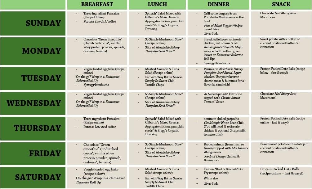 diet plan men  Healthy eating plan for men » cheapearplugstore