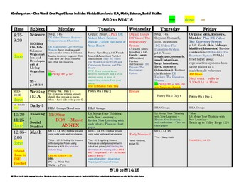 week 1 lesson plan template  Kindergarten Florida Standards Weekly Lesson Plan Template ..