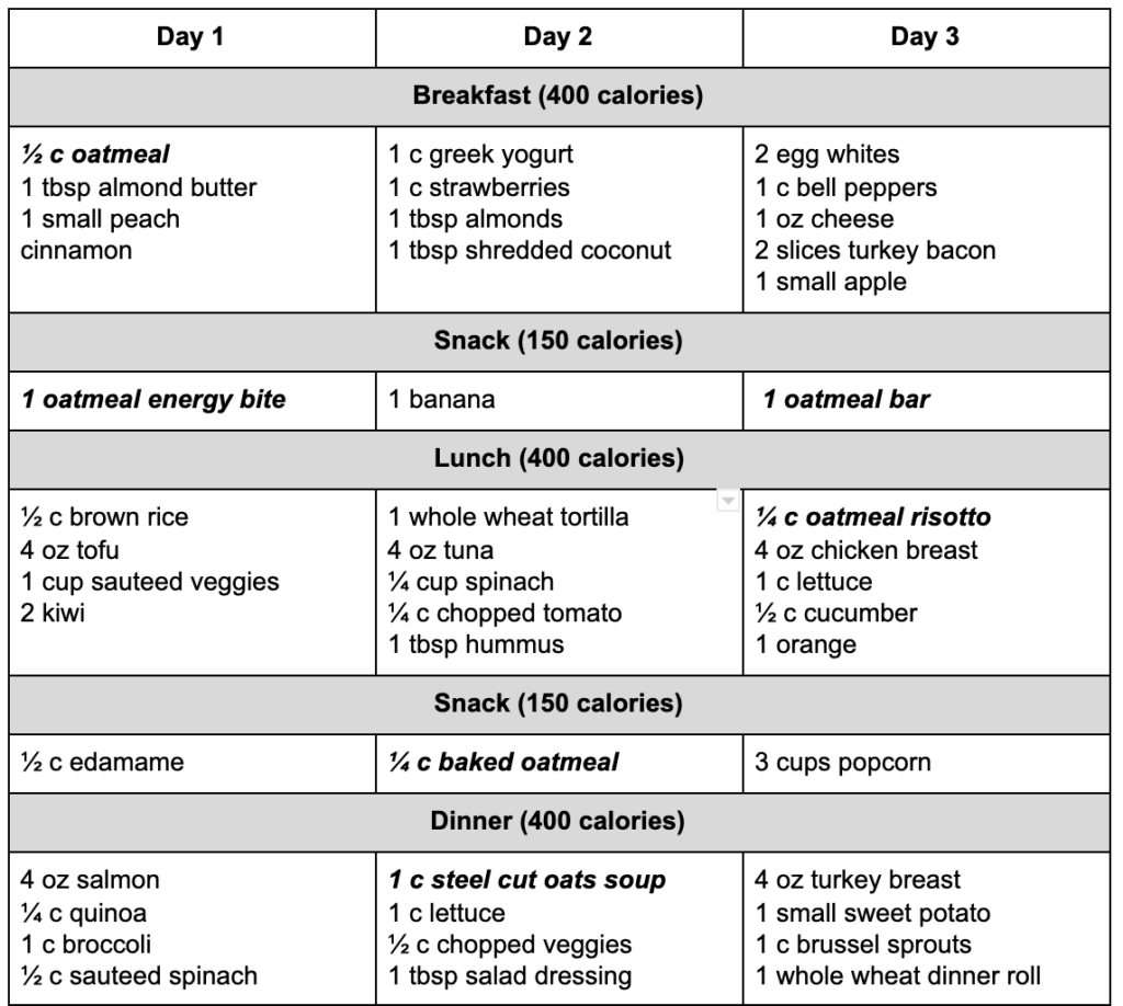 diet plan noom  Oatmeal Diet Weight Loss Plan - Noom Inc