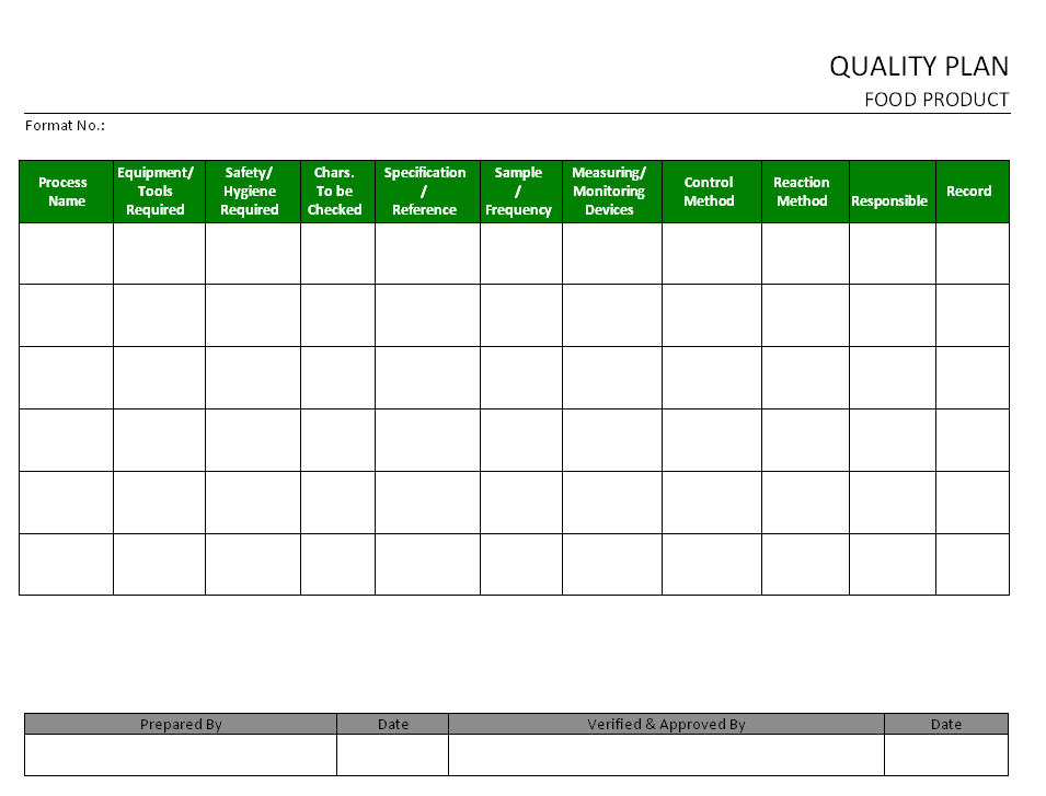 food quality plan template  Quality Plan for Food Product format | Samples | Word ..