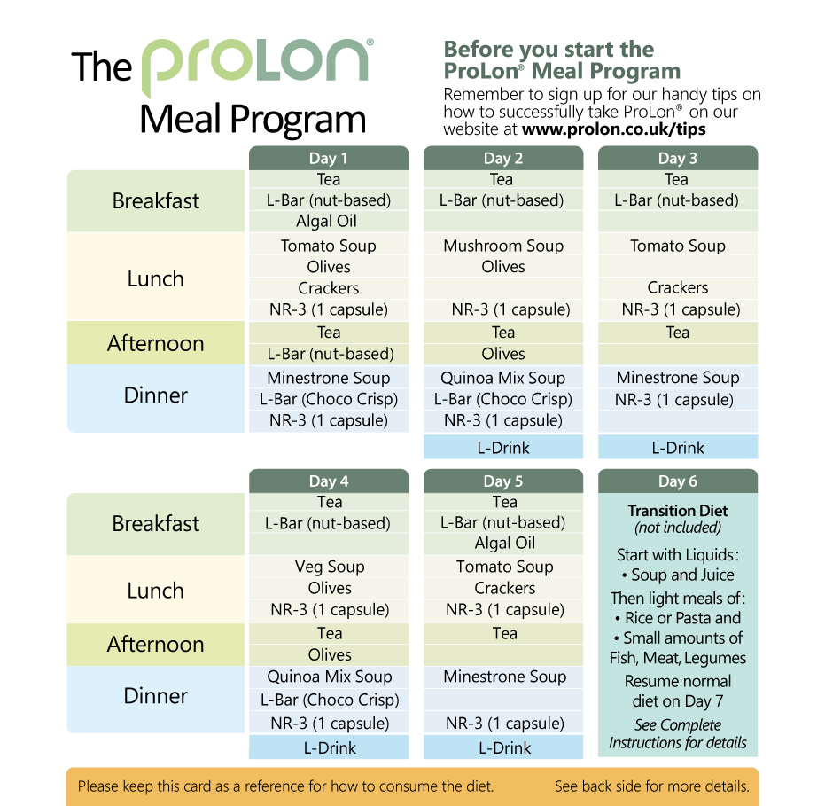 diet plan prolon  What Is ProLon®? - diet plan prolon