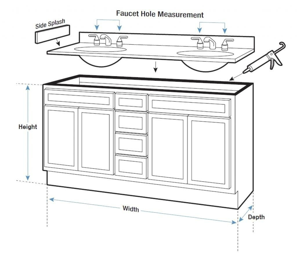 bathroom countertop dimensions  Bathroom Vanity Height – layjao - bathroom countertop dimensions