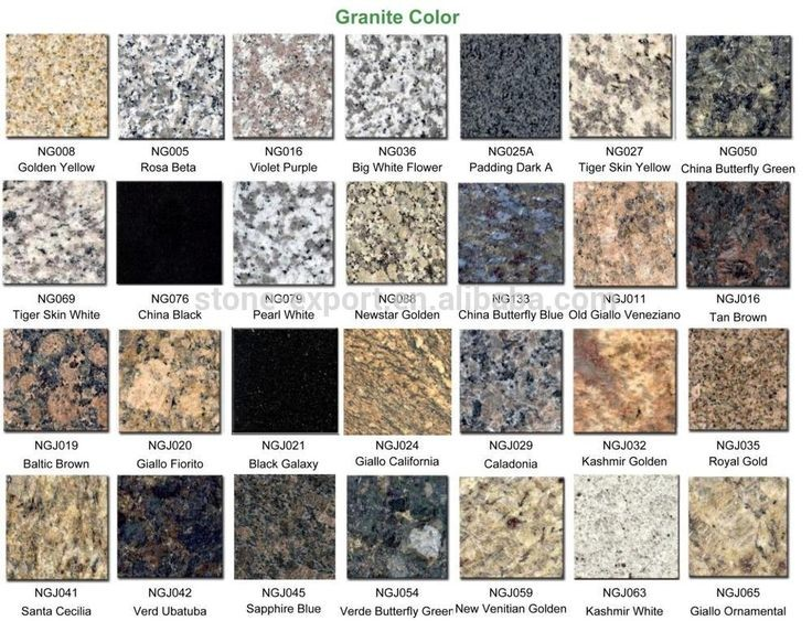 countertop colors and names  Image result for Level 1 Granite Color Chart | Types of ..