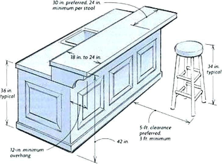 kitchen countertop bar dimensions  Kitchen Countertop Dimensions Kitchen Dimensions To New ..