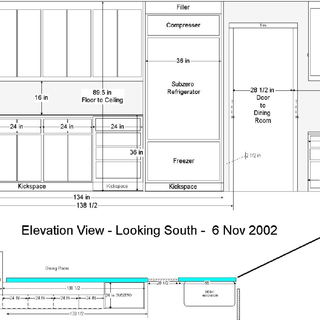 cabinet and countertop height  Standard Height For Kitchen Cabinets Above Counter ..