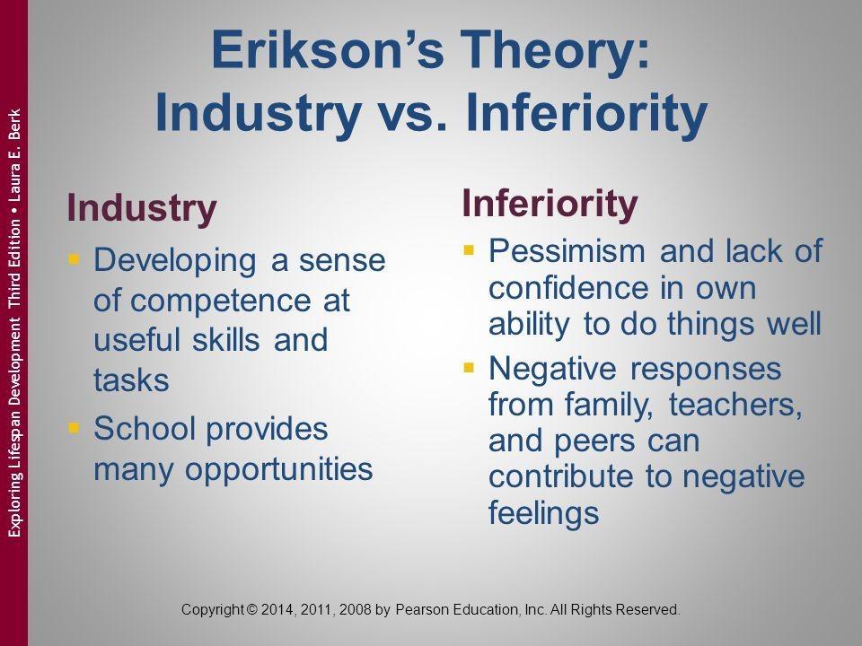 industry vs inferiority example  Image result for industry vs inferiority | Social ..